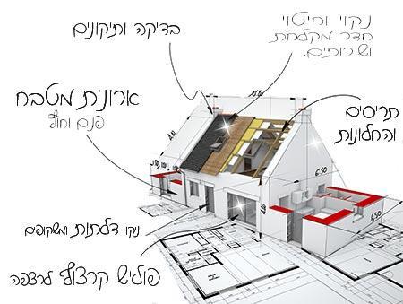 ניקיון בית חדש מחירים